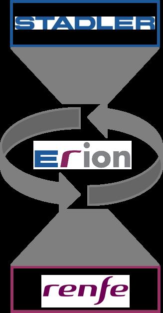 Erion_Renfe_Stadler
